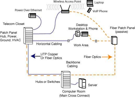 Lennie Lightwave S Guide To Fiber Optics Networks
